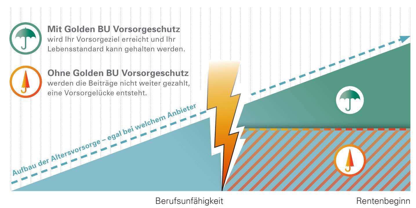 Grafik-mit-Blitz